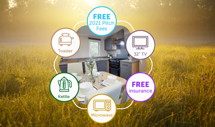 Willerby Malton benefits, including Free 2021 Pitch Fees and Free insurance